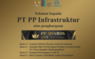 PP Awards 2021